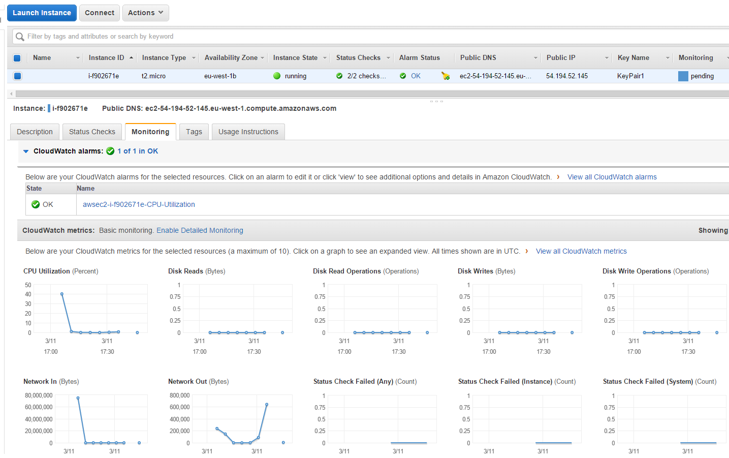 Amazon EC2 instance dashboard